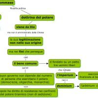 Tommaso d'Aquino, il pensiero educativo