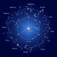 Roberto Sicuteri, Astrologia e mito. Simboli e miti dello Zodiaco nella Psicologia del Profondo